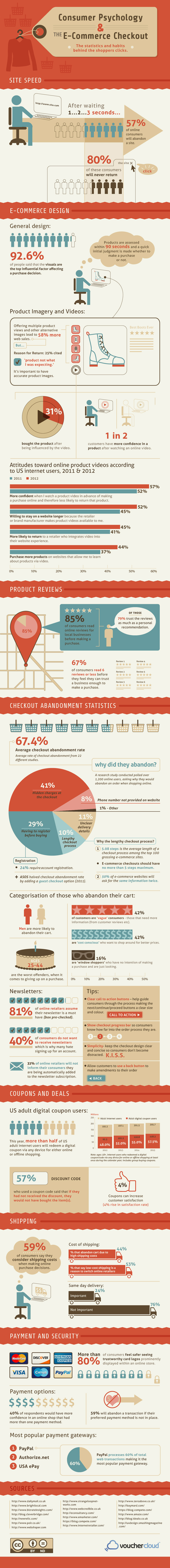 Consumer-Psychology-and-ECommerce-Checkouts-Infographic.jpg